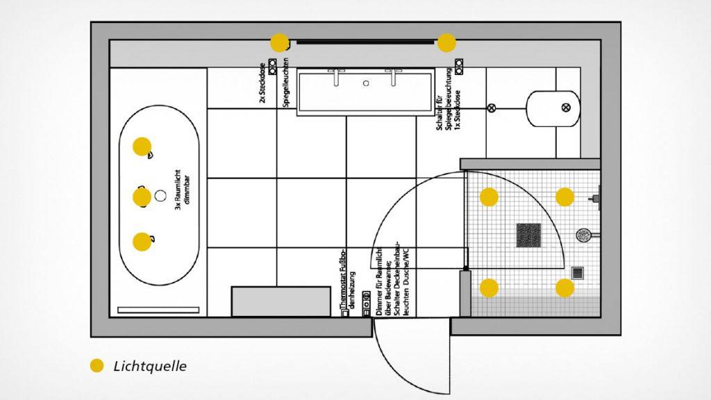 Lichtplan für das Bad